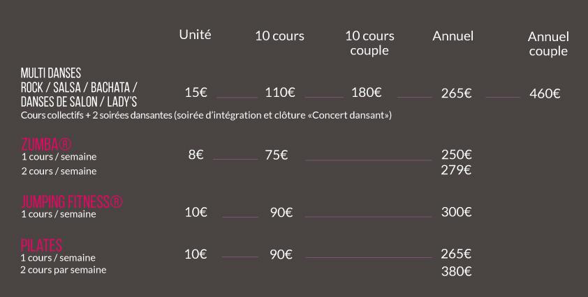 tarifs cours de danse à Angoulême